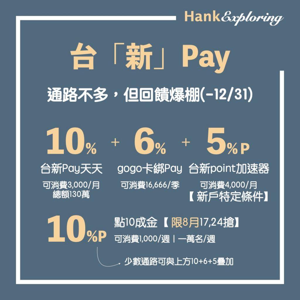 台新pay天天10%(Richart life app)
