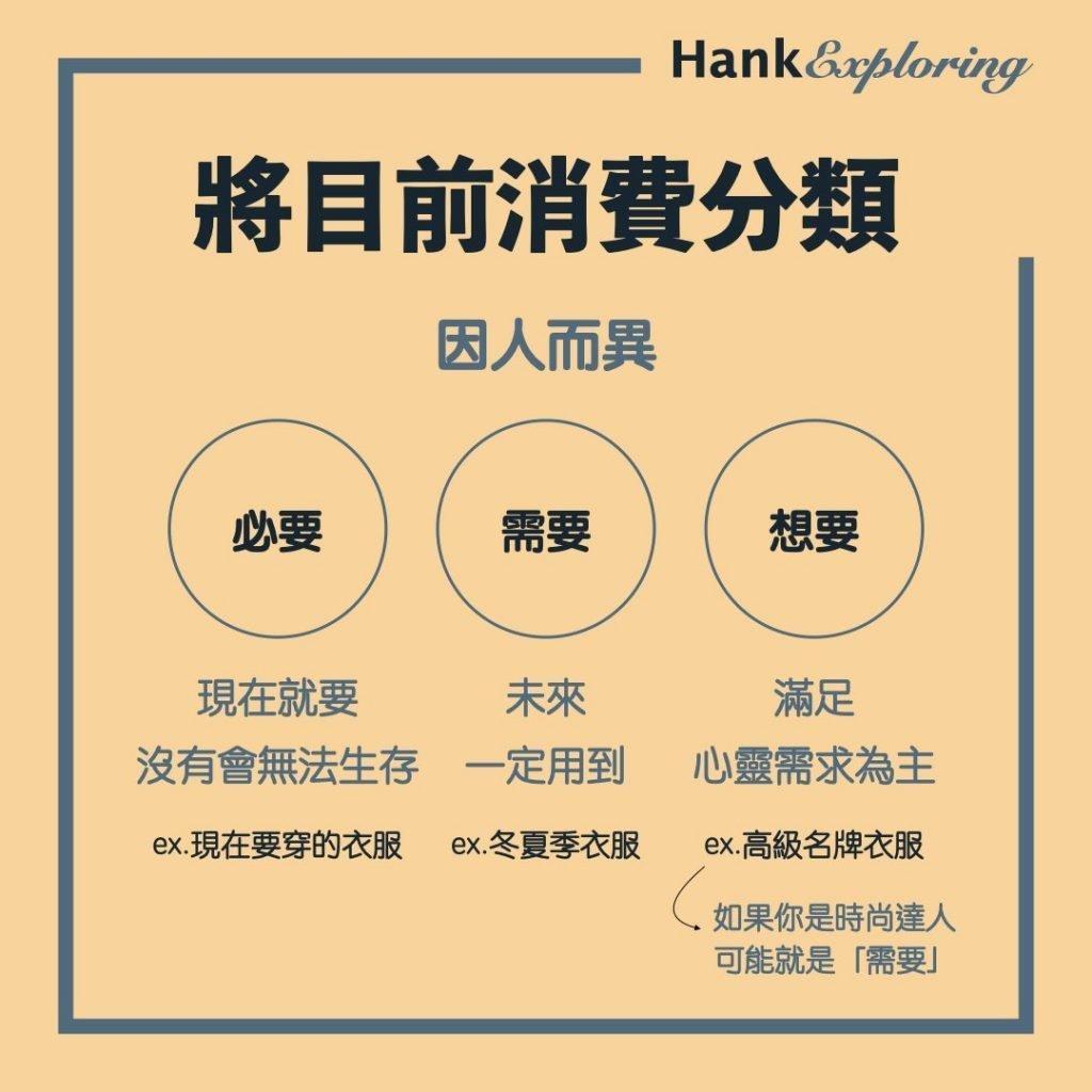 3個省錢秘訣與觀念:先將消費分類(必要、需要、想要)